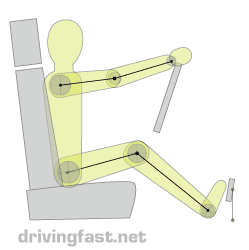 drivingfast.net