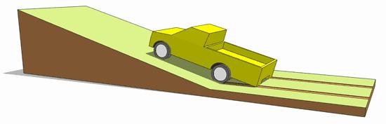Off Road Vehicle Attributes Drivingfast Net