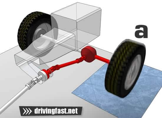 Drive loss through one wheel on a slippery surface